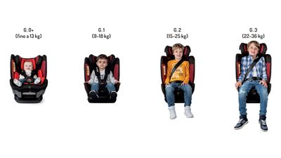 Be Cool All Aboard SPS seggiolino auto isofix